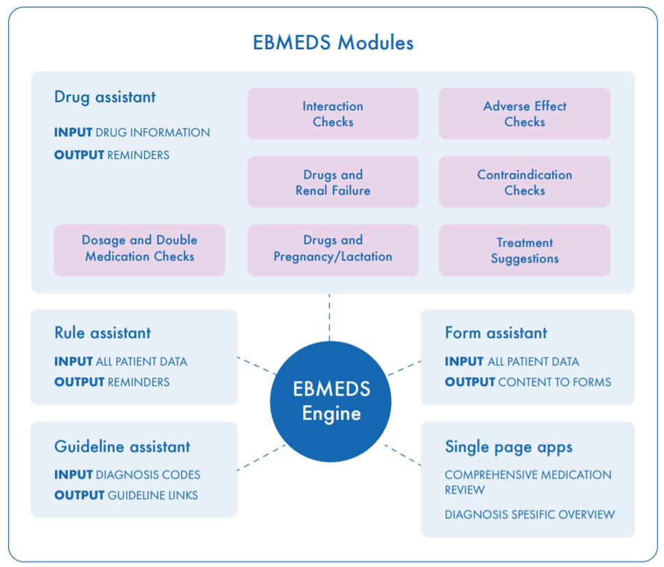 ebmeds-1